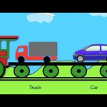 Vehicle Train – Learning for kids